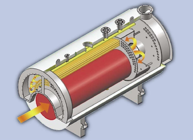 Fire Water Boiler ~ Boilers fire tube steam hot water dubai qatar