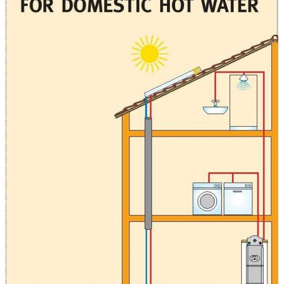 SOLAR HOT WATER SYSTEM in dubai