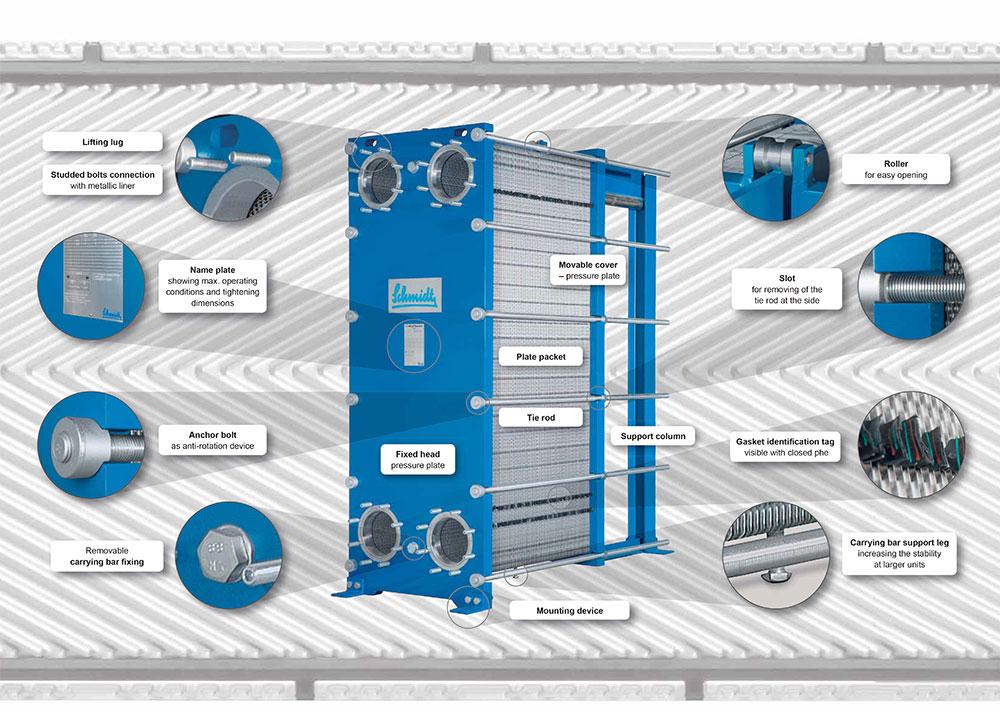 Plate Heat exchanger supplier | Dubai/ Qatar/ Saudi Arabia/ Oman